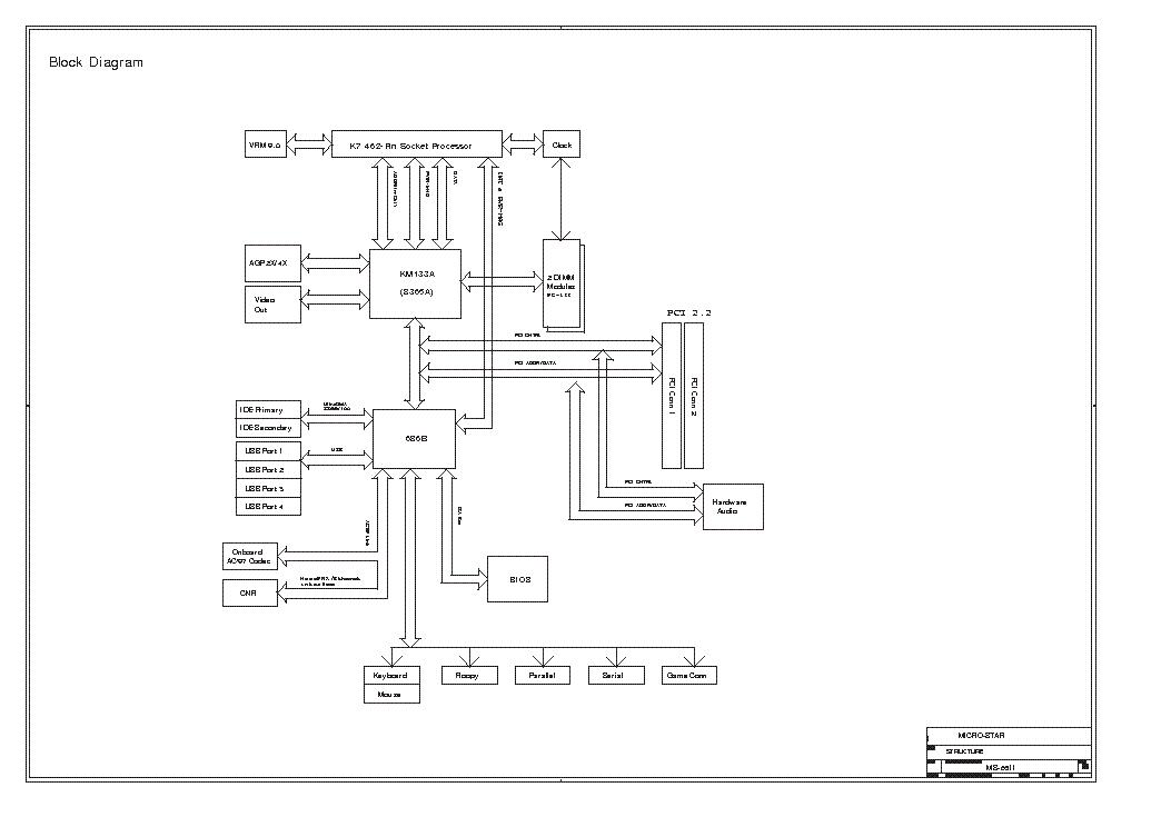 MSI MS-6511 REV 100 SCH Service Manual download