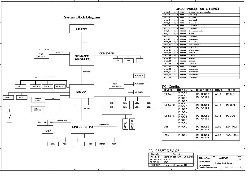msi laptop manual