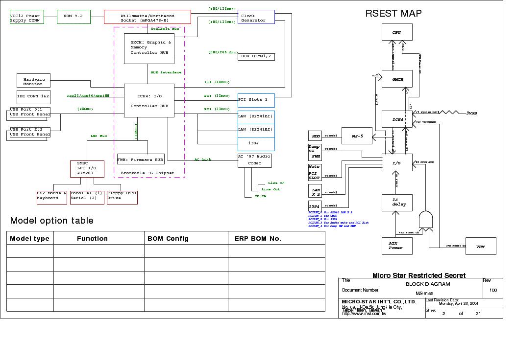 MSI MS-9155 REV 100 SCH Service Manual download