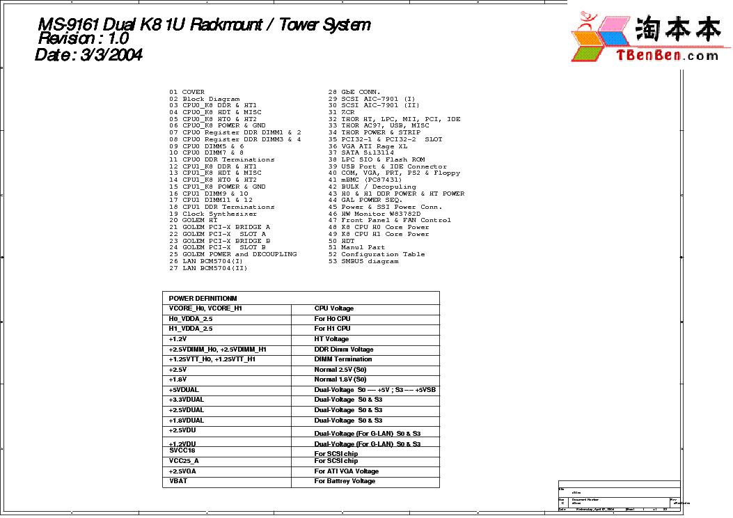 MSI MS-7143 REV 0A SCH Service Manual download, schematics
