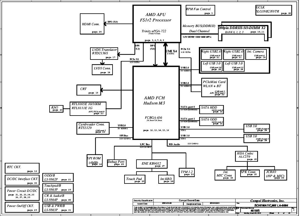SAMSUNG NP355V4C 355V5C 355USC COMPAL LA-8864P QMLE4-5
