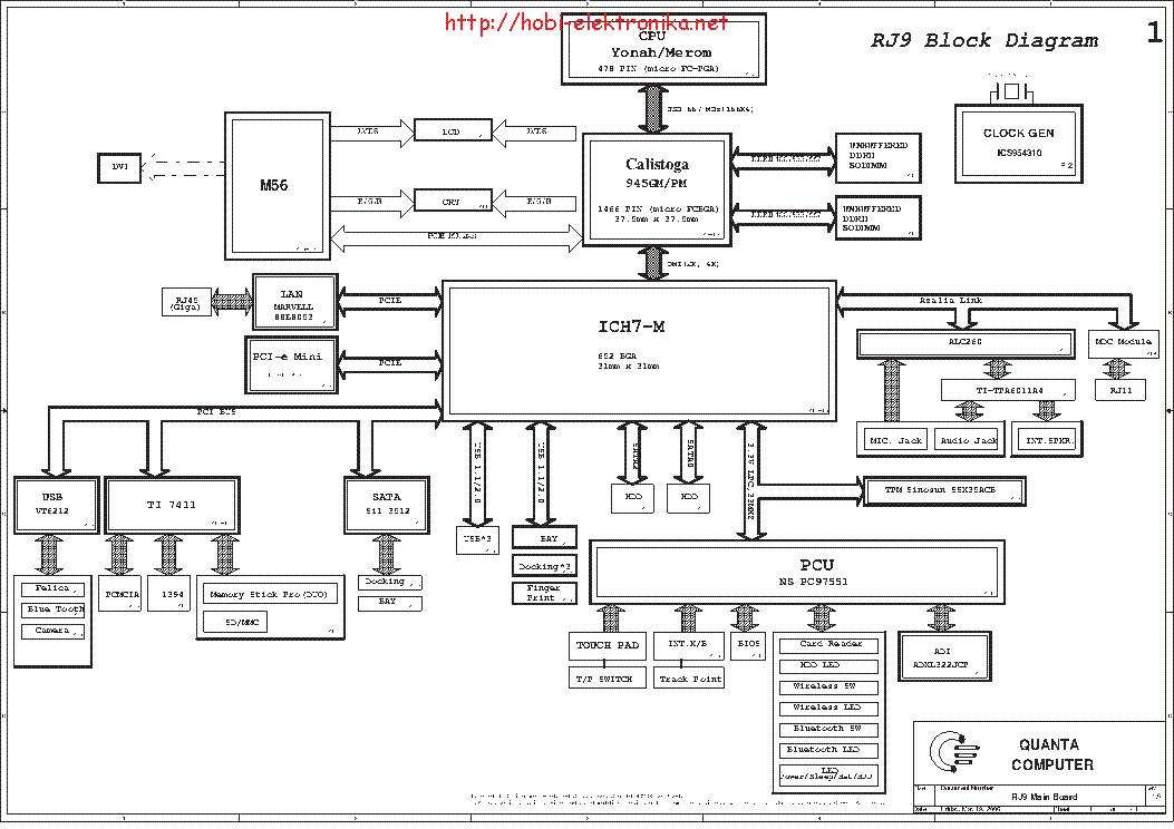 SONY VAIO RJ9 QUANTA RJ9 REV 1A SCH Service Manual