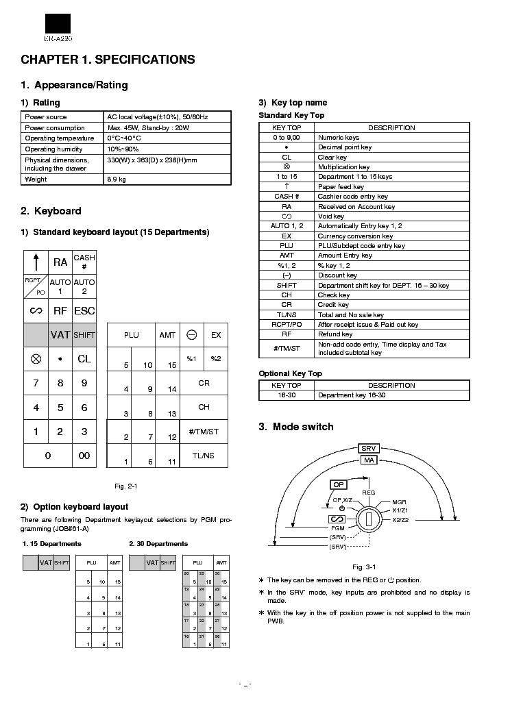SHARP ER-A220V SM Service Manual download, schematics