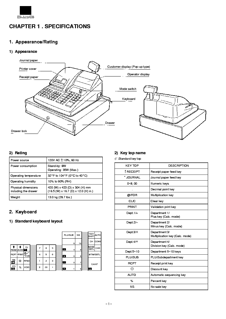 SHARP ER-A320 Service Manual download, schematics, eeprom