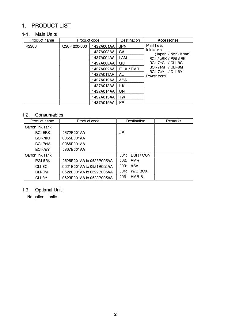 CANON IP3300 Service Manual download, schematics, eeprom