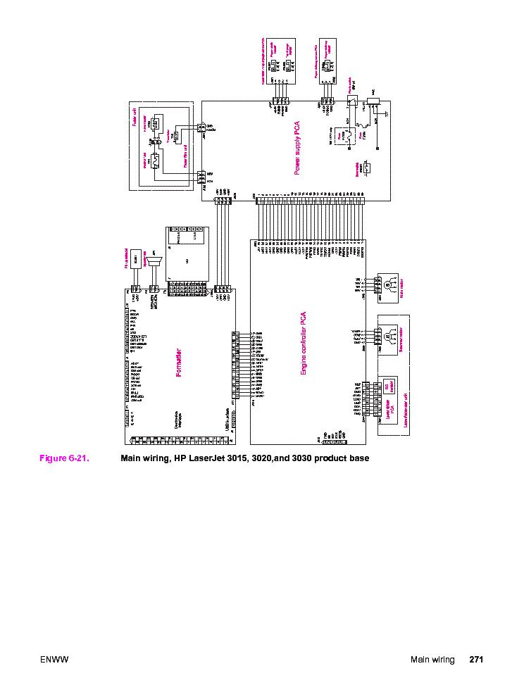 HP LASERJET 3020 3030 SCH Service Manual download