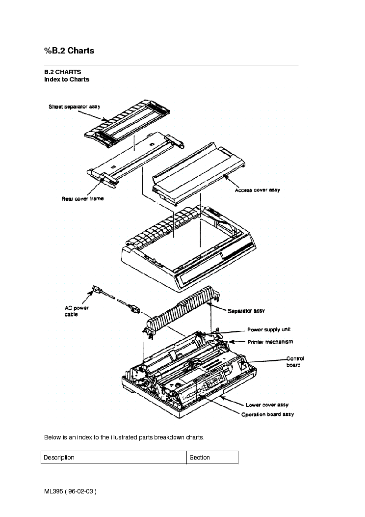 OKIDATA MICROLINE-395 Service Manual download, schematics
