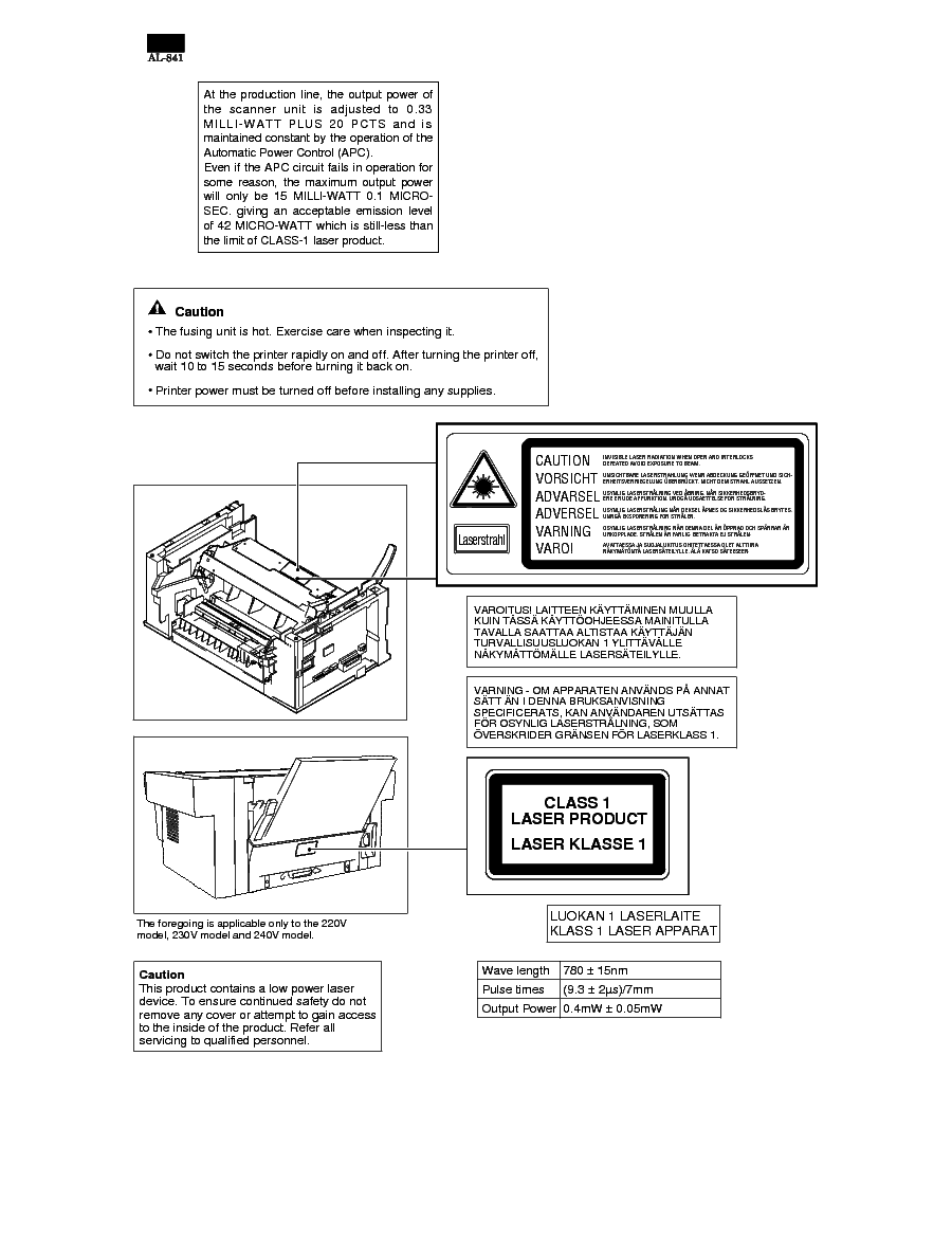 SHARP AL-841 Service Manual download, schematics, eeprom