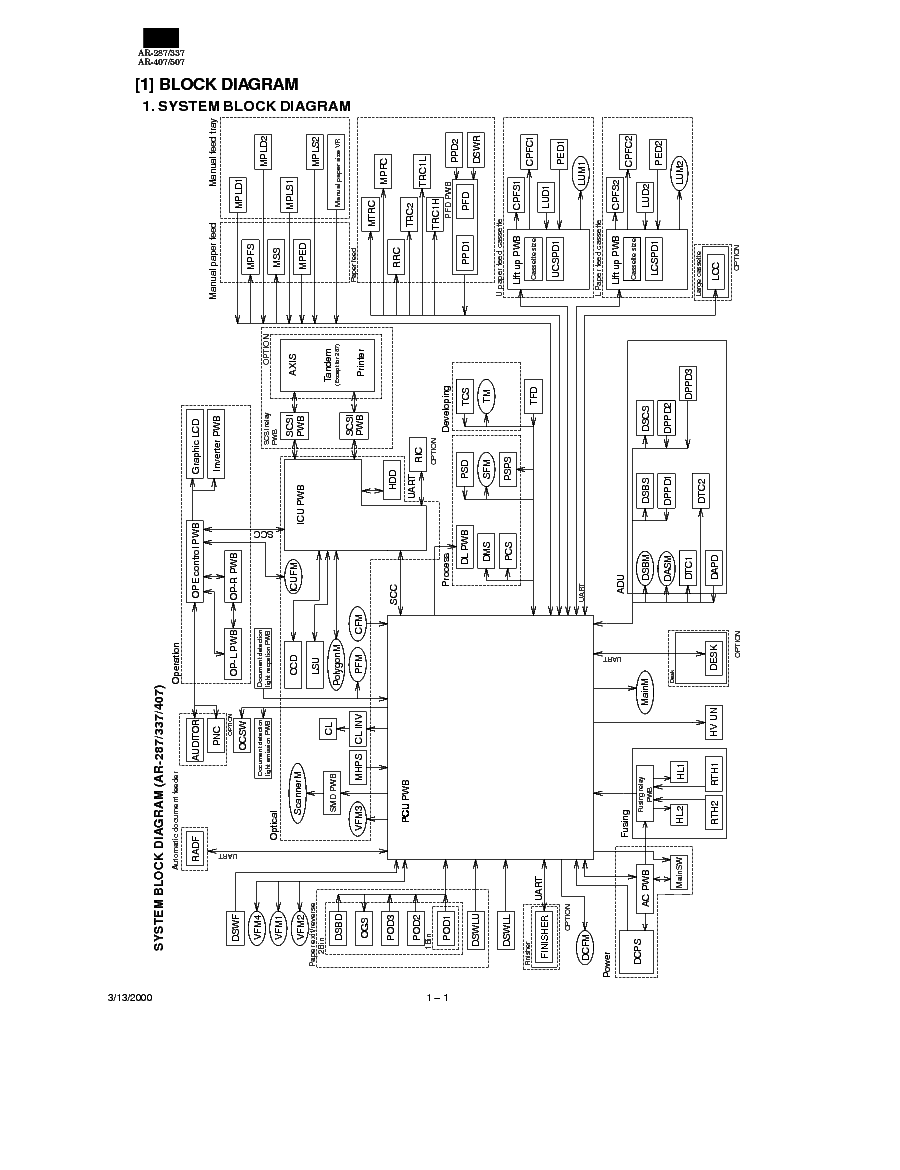 SHARP AR-287 AR-337 AR-407 AR-505 CIRCUIT DIAGRAMS Service