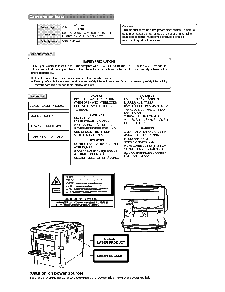 SHARP AR-C150 AR-C160 AR-C250 Service Manual download