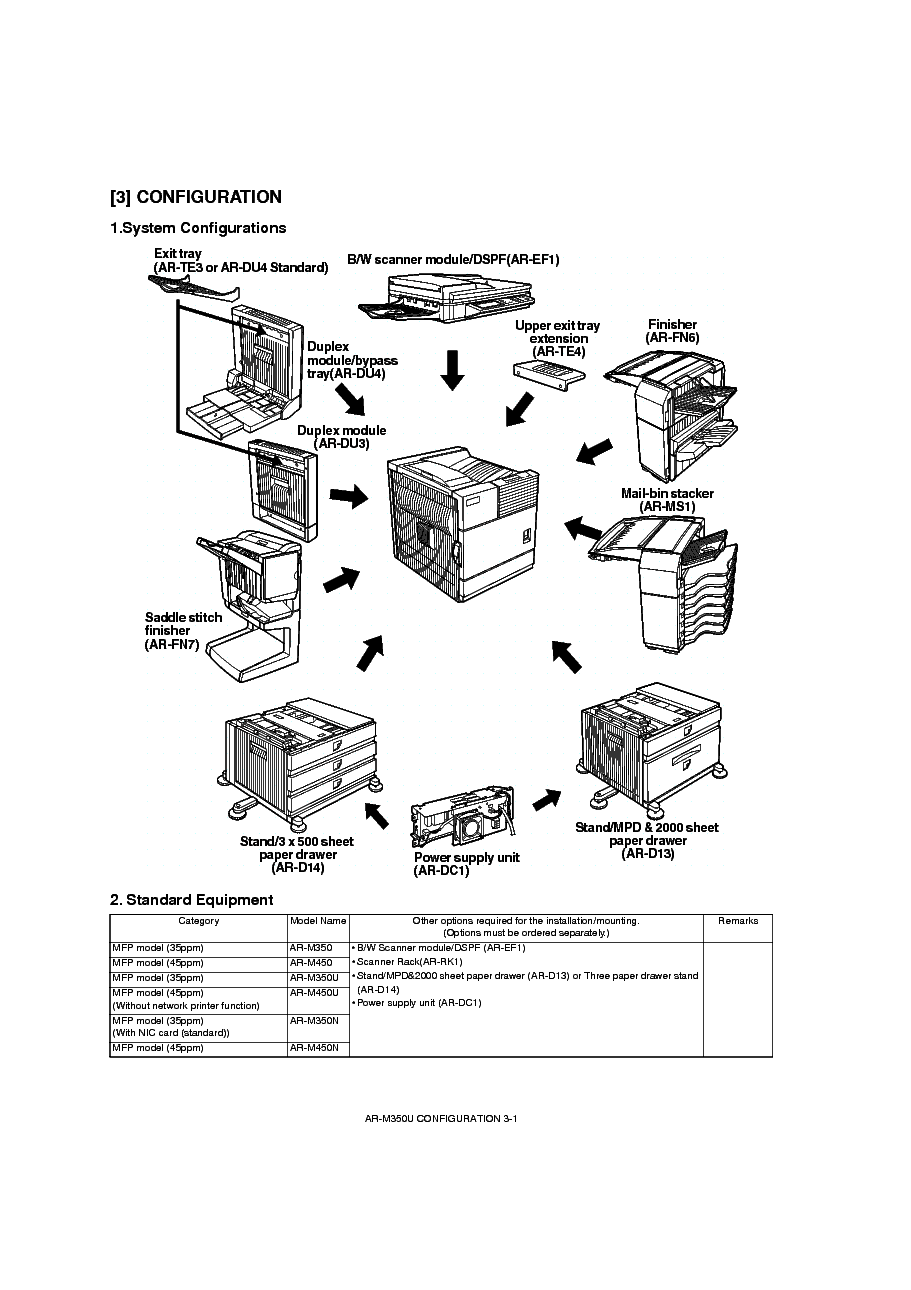 SHARP AR-M350-N AR-M450U-N Service Manual download
