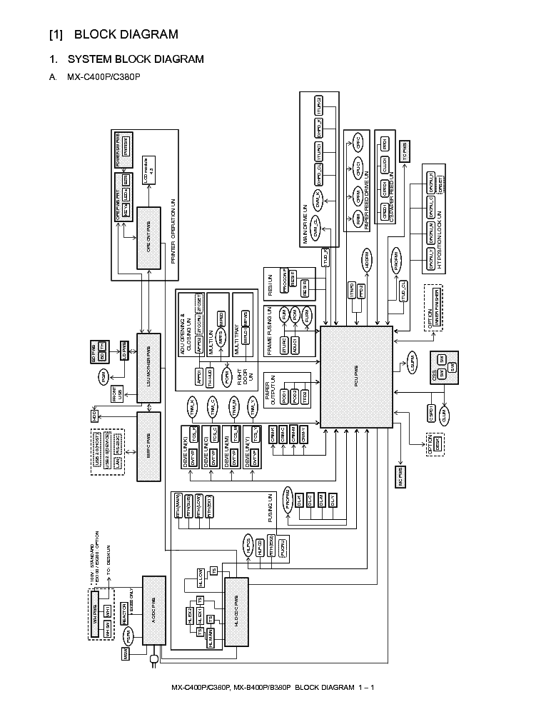 SHARP MX-B400P B380P C400P C380P CIRCUIT DIAGRAMS Service