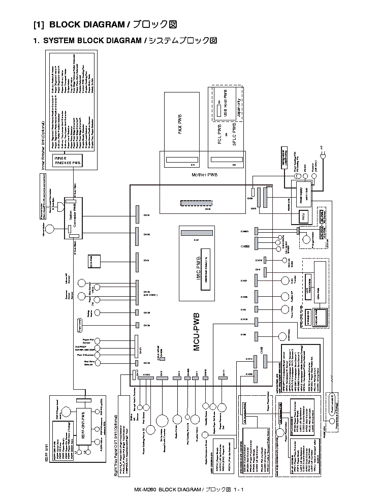 SHARP MX-M260 MX-M310 CIRCUIT DIAGRAM Service Manual