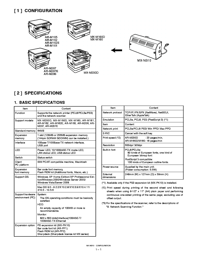 SHARP MX-NB10 Service Manual download, schematics, eeprom