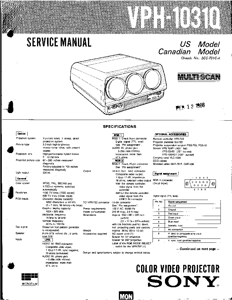 SONY VPH-1031Q SM Service Manual download, schematics
