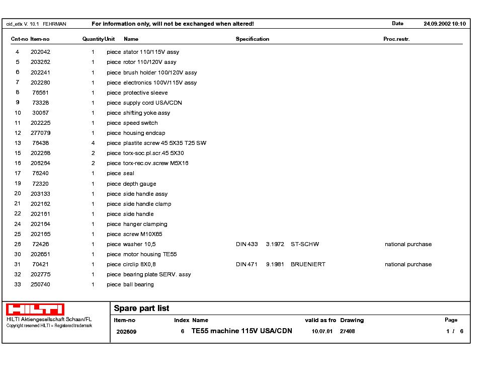 harley davidson gas golf cart wiring diagram 4l80e transmission hilti dsh 900 parts pontiac door ~ elsavadorla