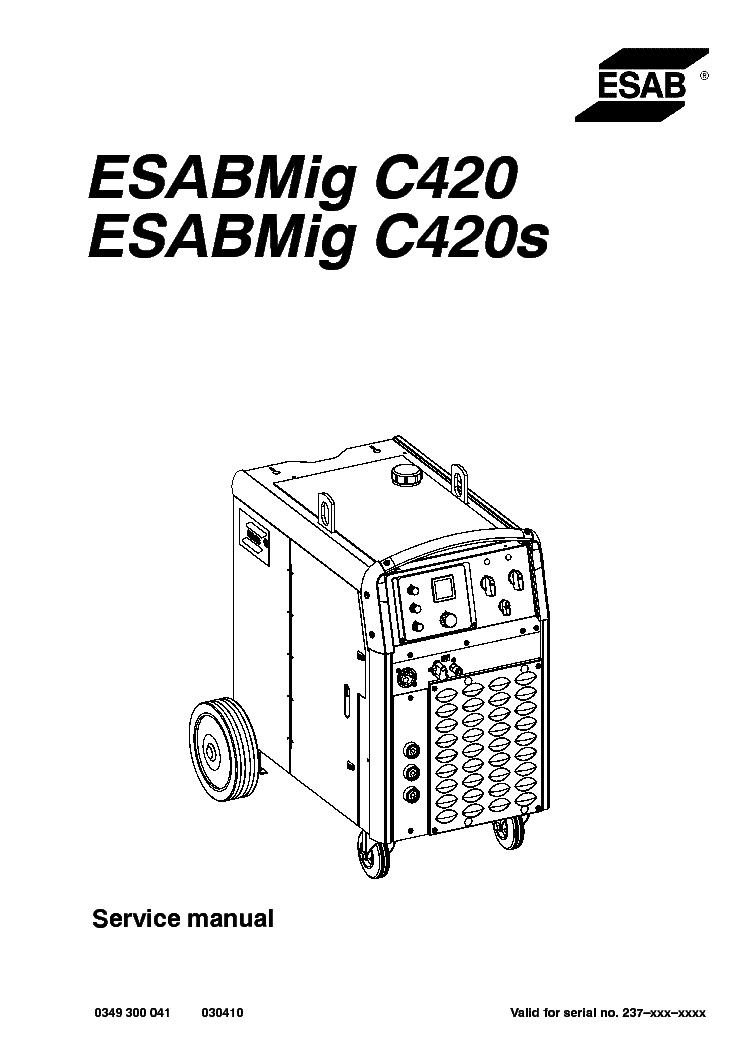 ESAB MIG C420 ESABMIG C420S Service Manual download