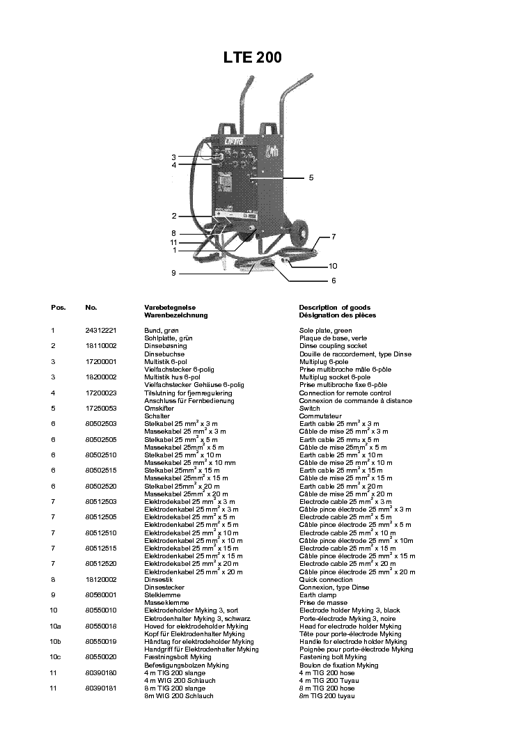 MIGATRONIC LTE 200 SM Service Manual download, schematics
