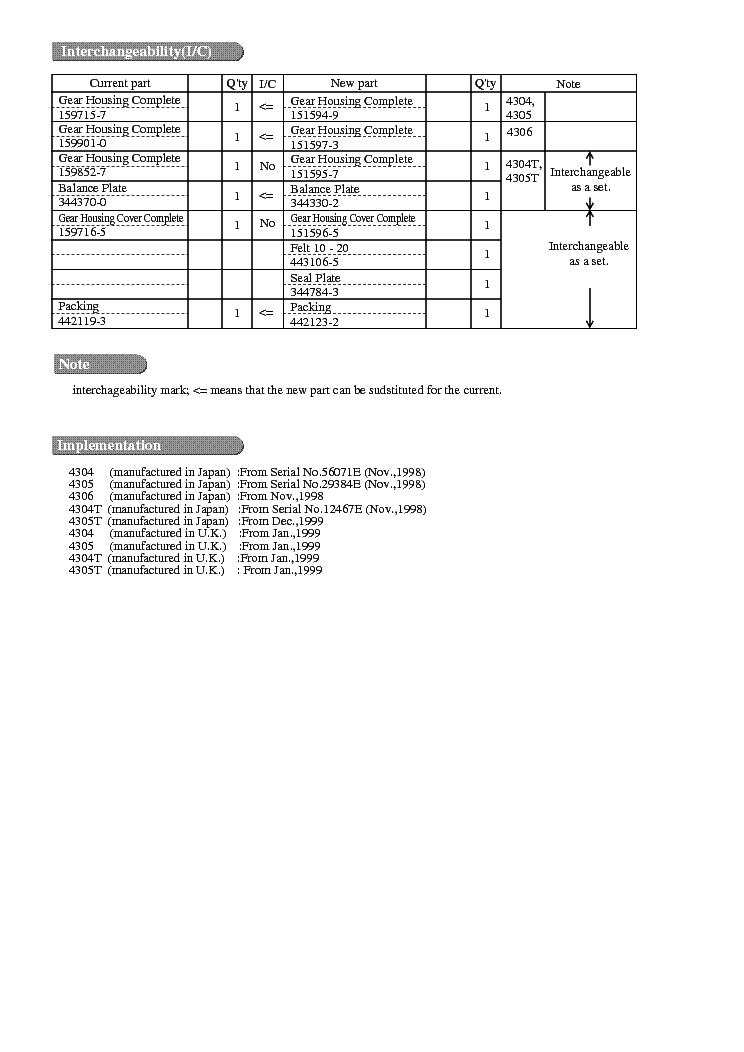MAKITA 57070-WW-1 Service Manual download, schematics