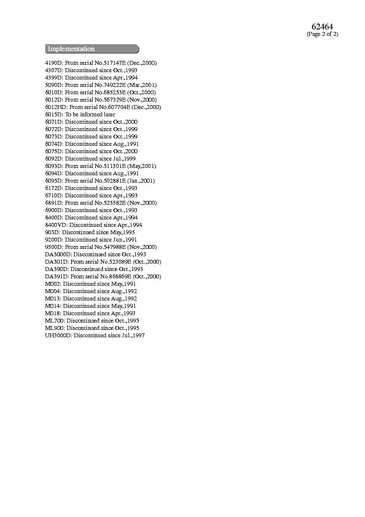 MAKITA 62464-WW-1 Service Manual download, schematics