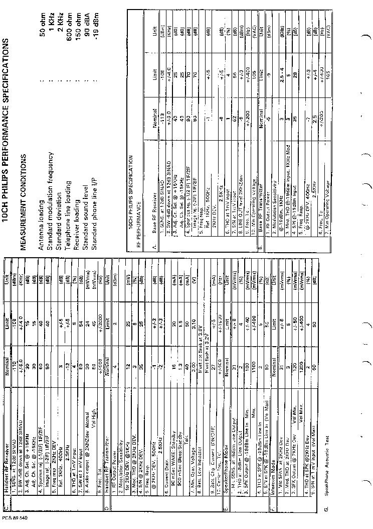 PHILIPS TD9215 SM Service Manual download, schematics