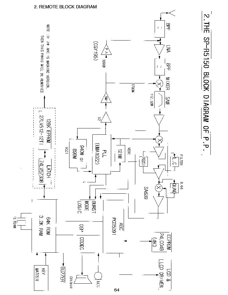 SAMSUNG SPR5150D CORDLESS SCH Service Manual download