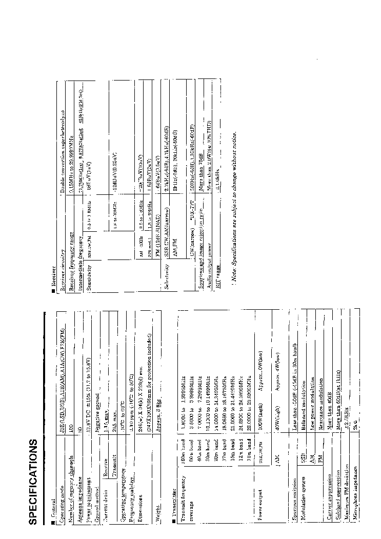 ALINCO DX-77,707 Service Manual download, schematics
