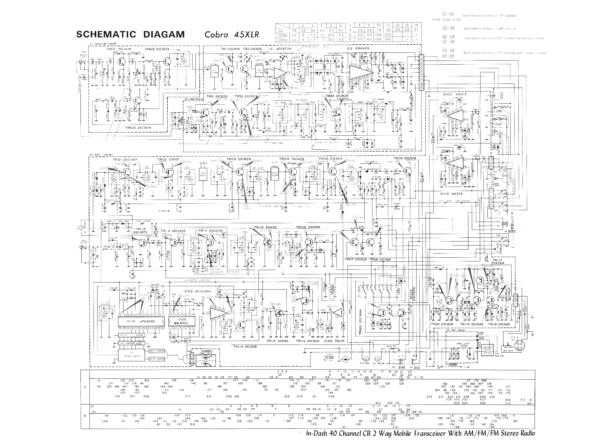 COBRA CB-29 LX EU SM Service Manual download, schematics