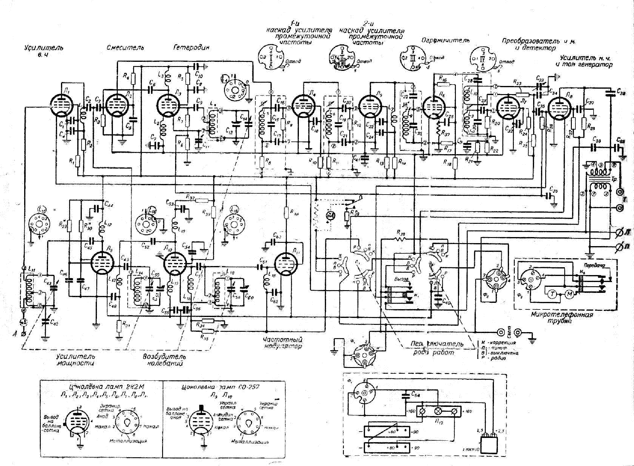 RADIO-SHACK HTX-242 SM Service Manual download, schematics