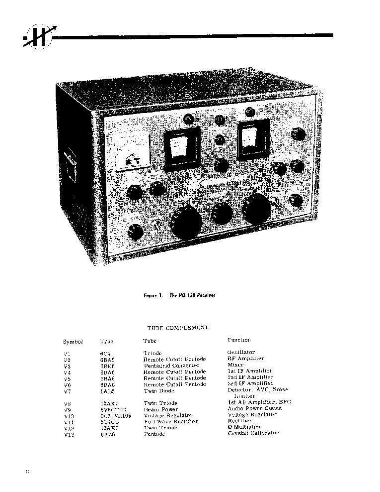 HAMMARLUND HQ-150 COMM RECEIVER Service Manual download