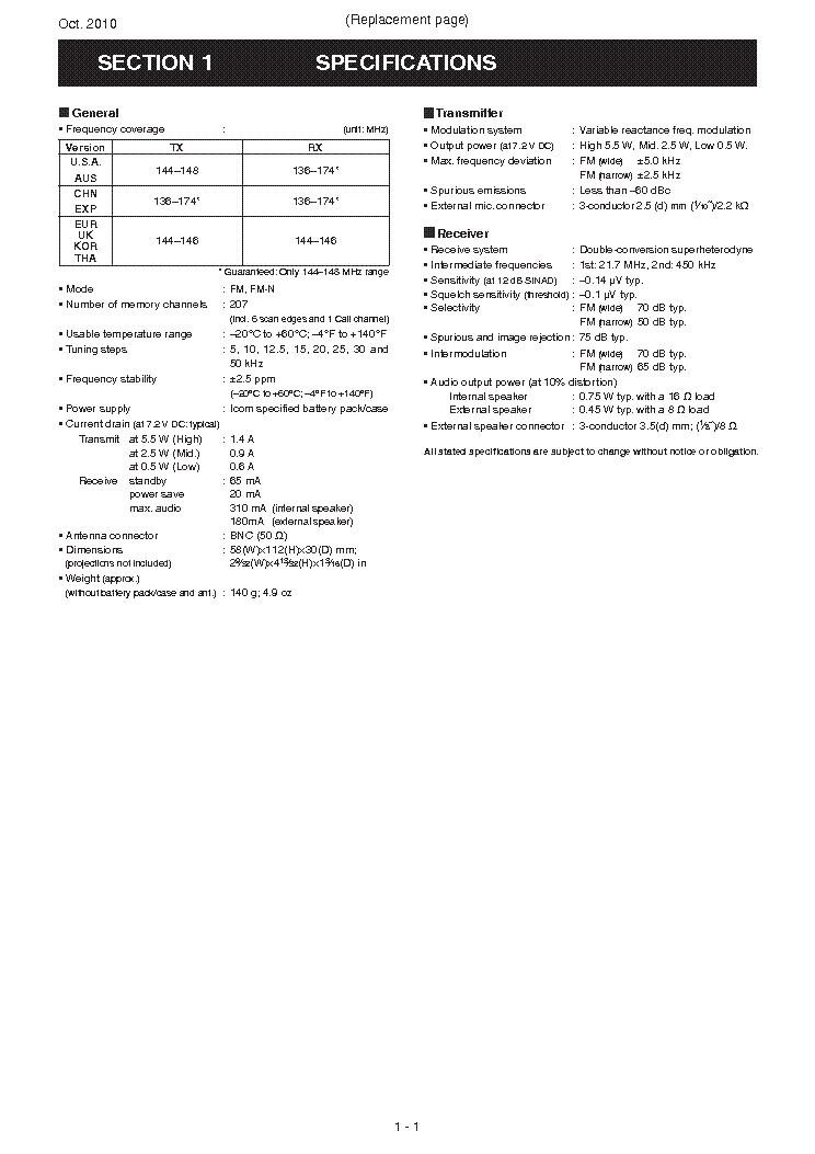 ICOM IC-V80 E T SM Service Manual download, schematics