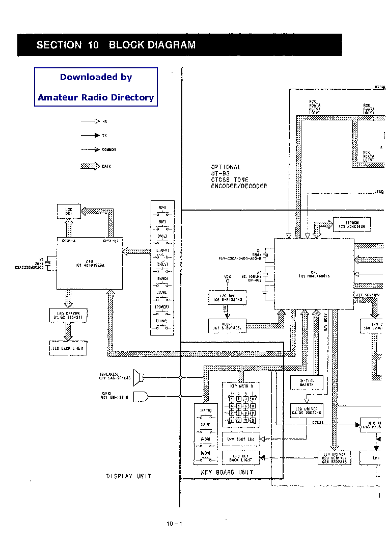 ICOM IC-Z1 Service Manual download, schematics, eeprom