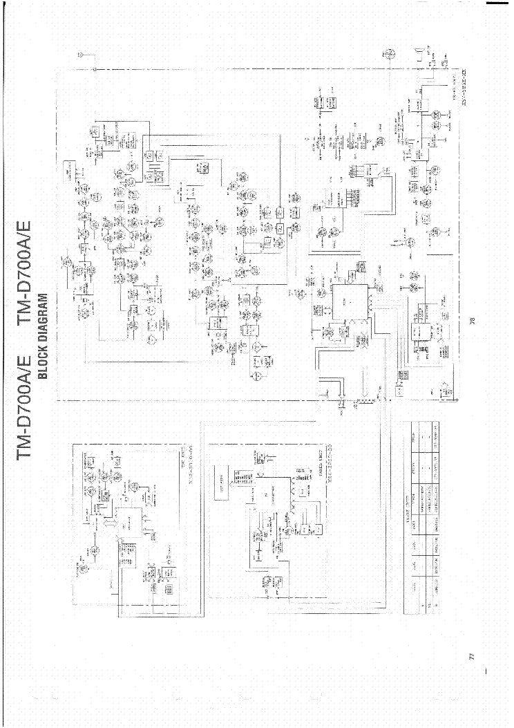 KENWOOD TK-820 Service Manual free download, schematics