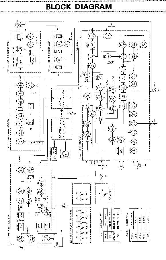 KENWOOD TR-9500 SCH Service Manual download, schematics