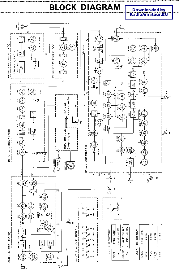 KENWOOD TK-7108 Service Manual free download, schematics