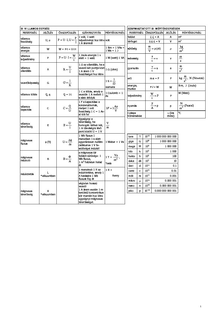 ELEKTRO KEPLETEK Service Manual download, schematics