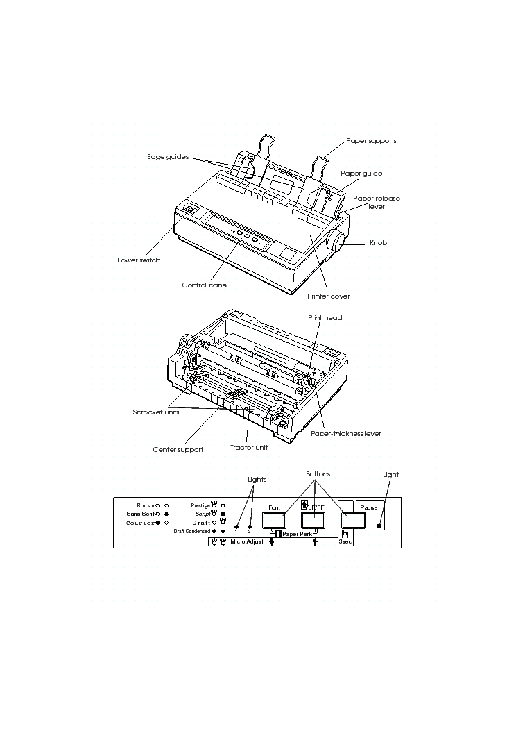 EPSON LQ-300 USERS GUIDE Service Manual download