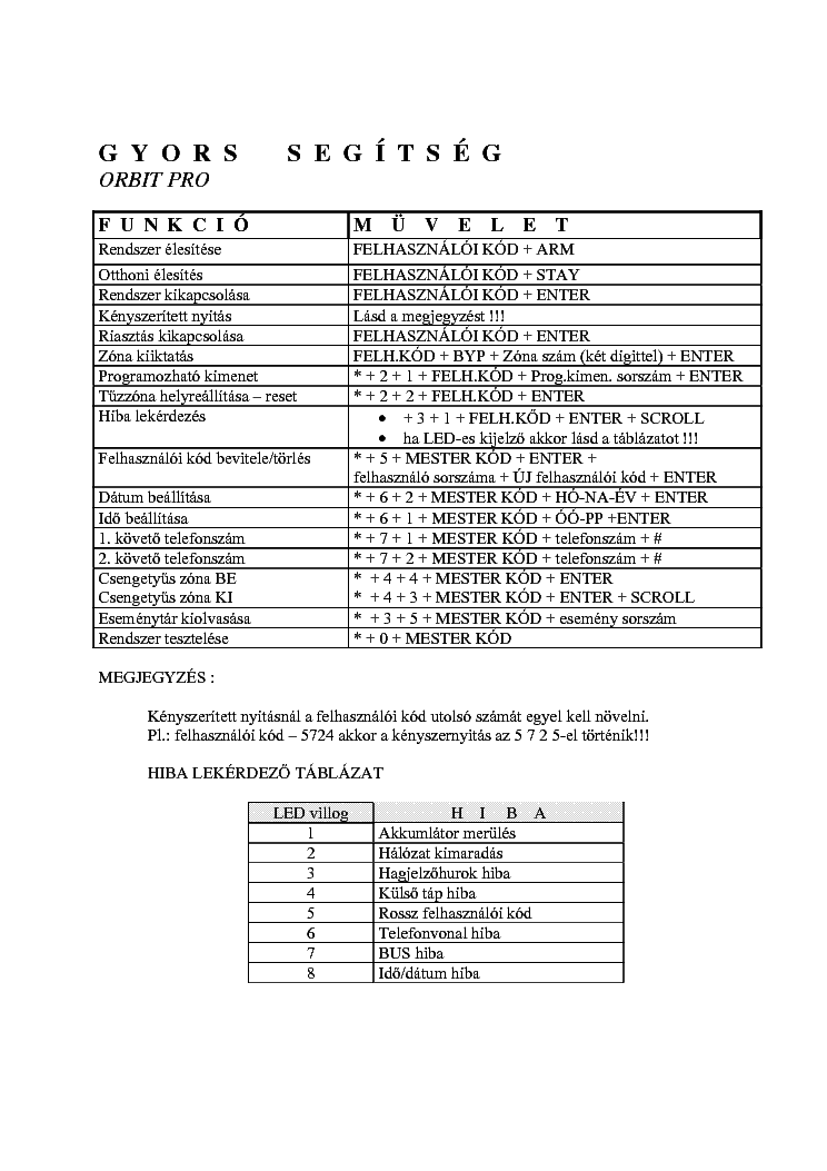 ROKONET ORBIT-PRO FELHASZNALOI INFO Service Manual