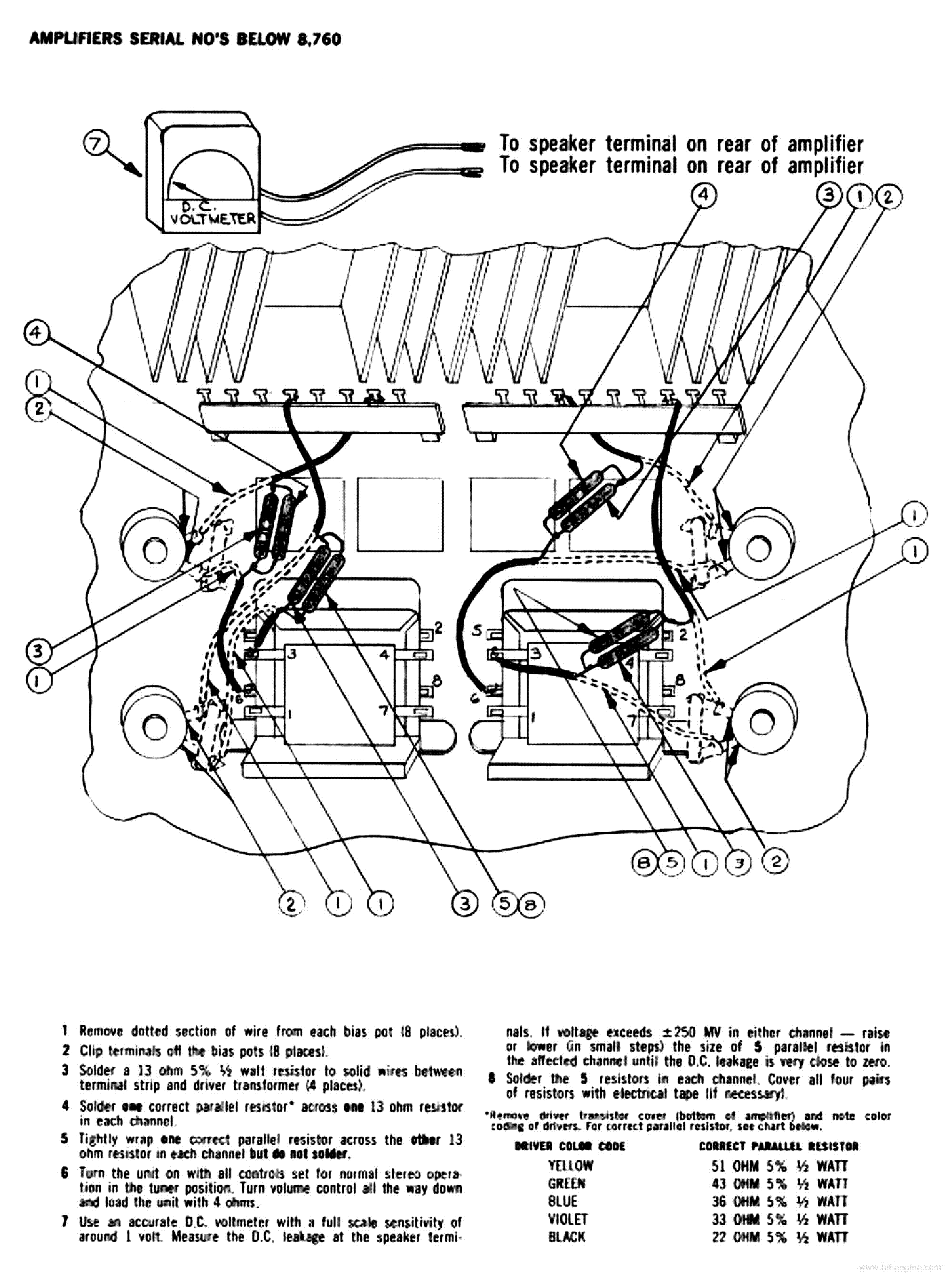 ACOUSTIC-RESEARCH AMPLIFIER RECEIVER BULLETIN Service