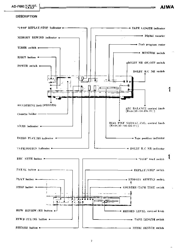 AIWA AD-F660 SM Service Manual download, schematics