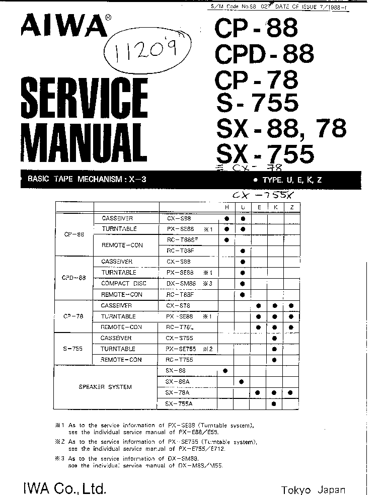 AIWA CP-88 CPD-88 CP-78 S-755 SX-88 SX-78 SX-755 CX-78 CX