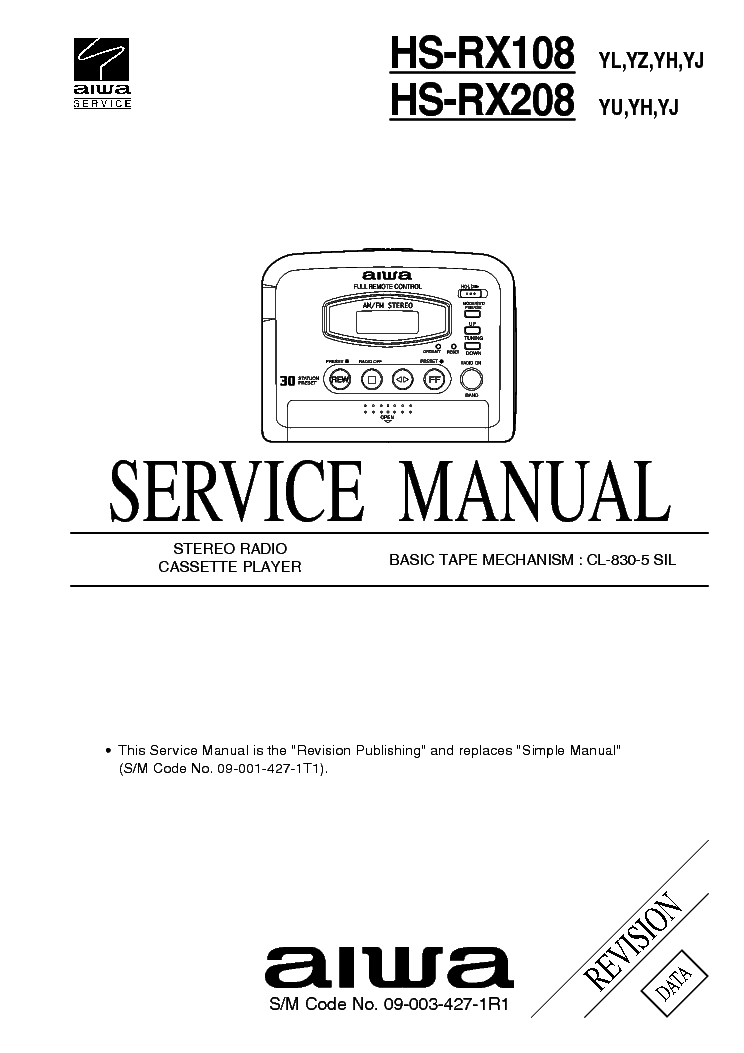 AIWA NSX-AJ50 NSX-SZ50 Service Manual free download