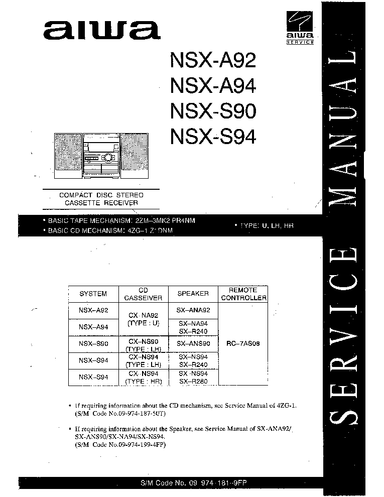 AIWA NSX-V50,V52,V54 V51G Service Manual download