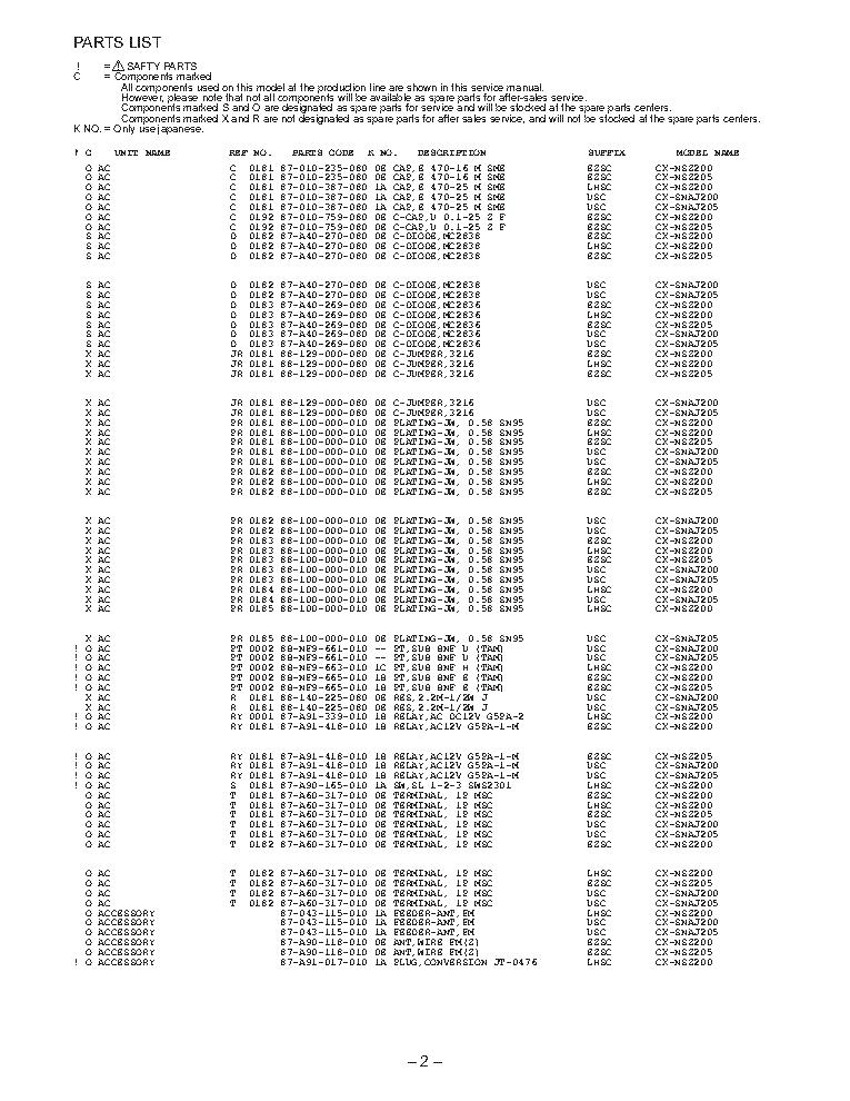 AIWA NSX-AJ200 NSX-AJ205 NSX-SZ200 NSX-SZ205 Service