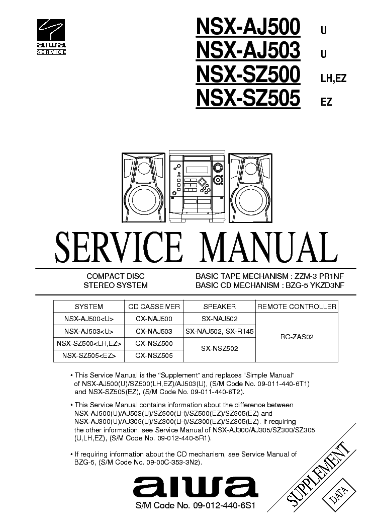 AIWA NSX-AJ500,503 SZ500,505 SM Service Manual download