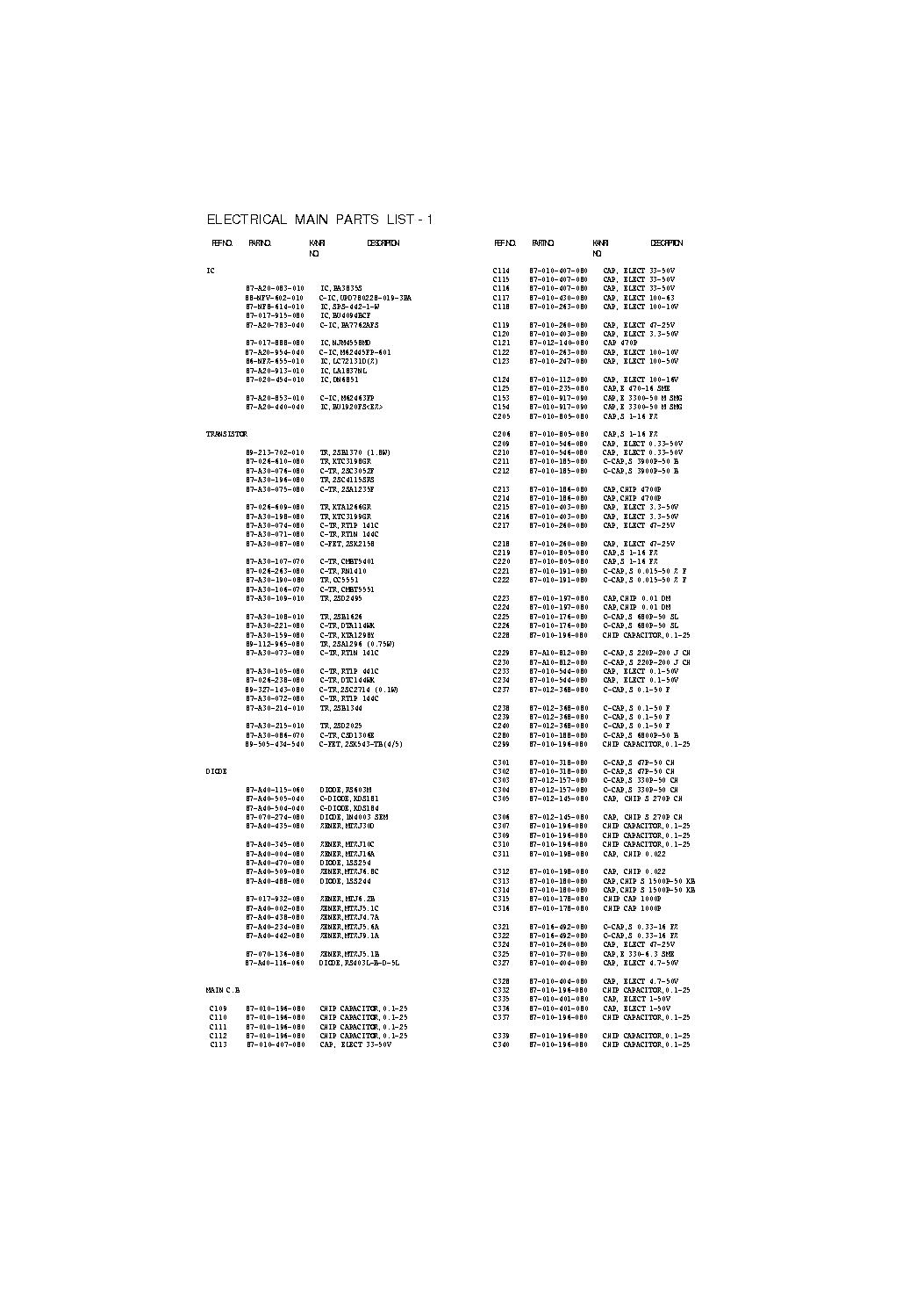 AIWA NSX-AV320 PARTS SCH Service Manual download