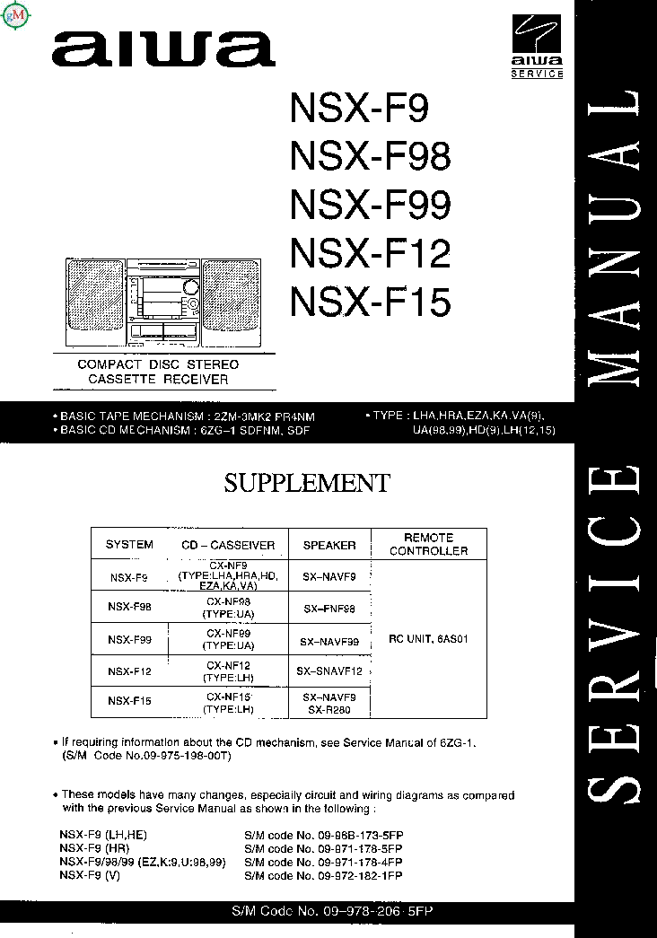 AIWA NSX-999 SM Service Manual free download, schematics