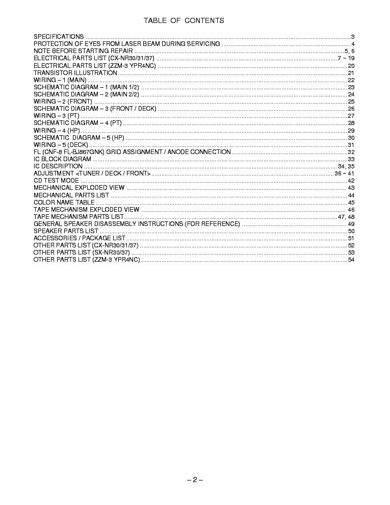 AIWA NSX-R30 NSX-R31 NSX-R37 Service Manual download