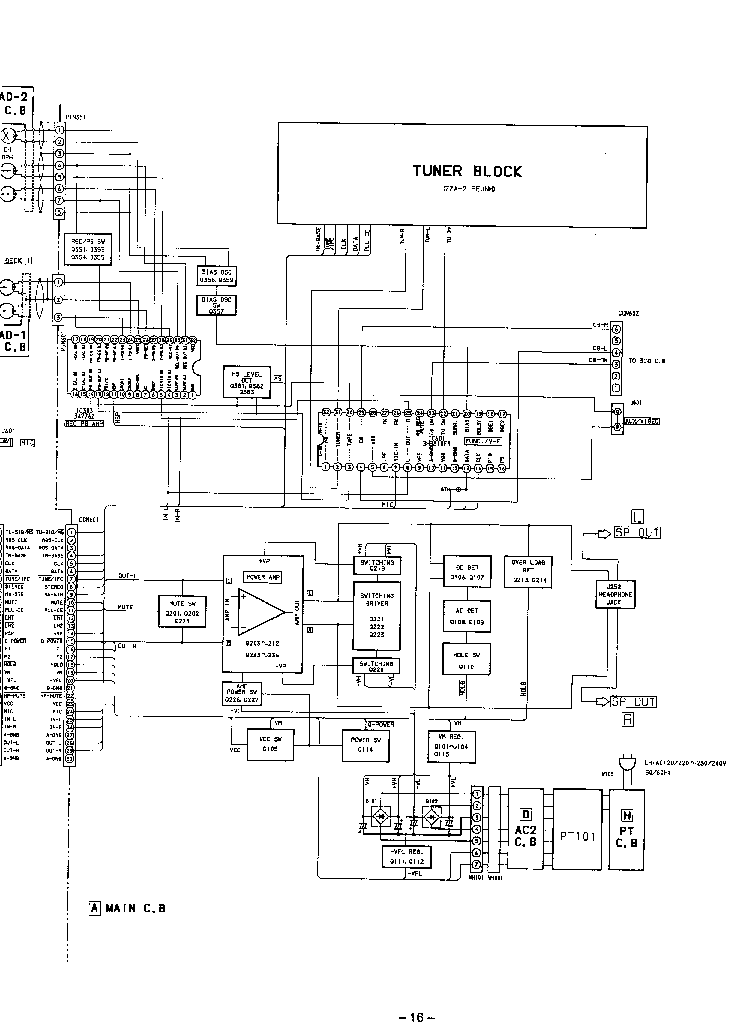 AIWA NSX-S33 SM Service Manual download, schematics