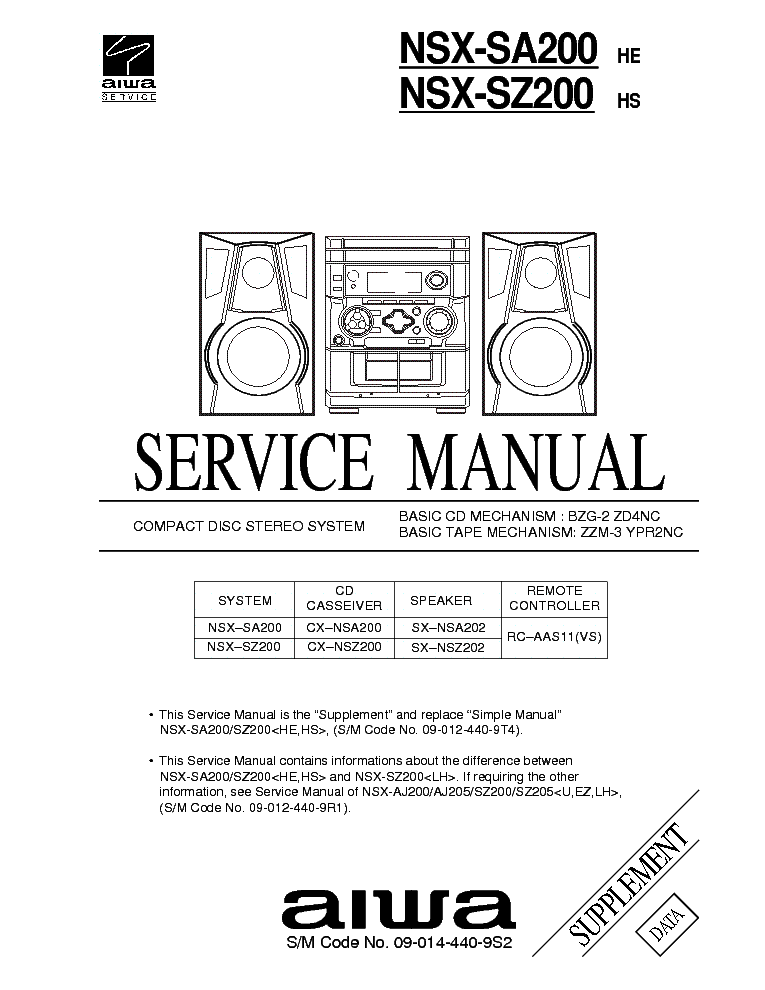 AIWA NSX-SA200 NSX-SZ200 SUPP Service Manual download